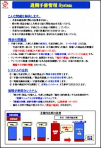 通関手冊管理システム